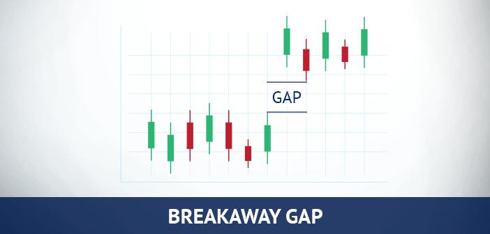 breakaway gap in forex trading