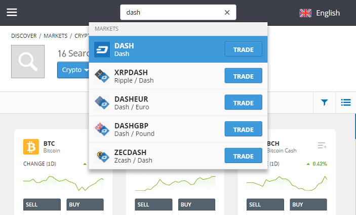 tradeology forex profit boost dash crypto invest