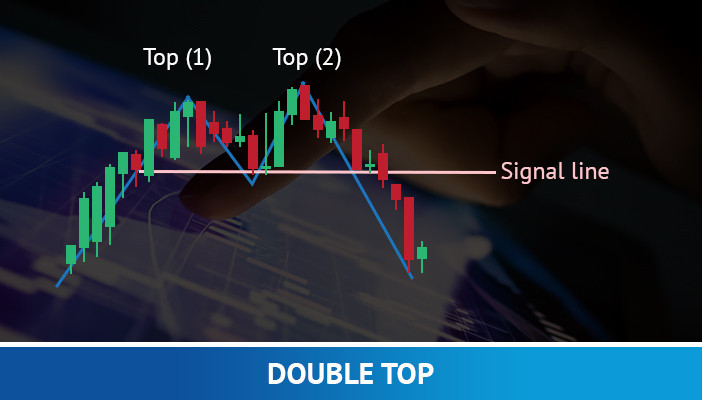 double top, trading strategy