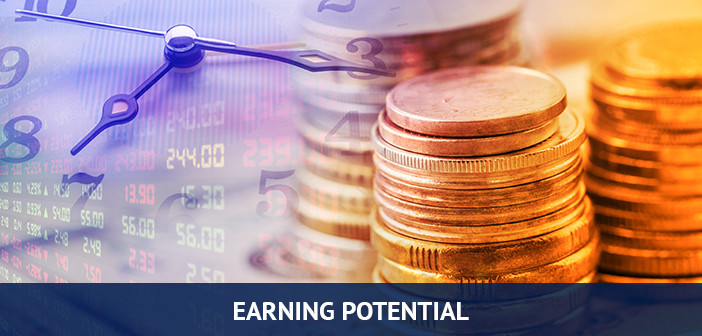 earning potential of forex trading