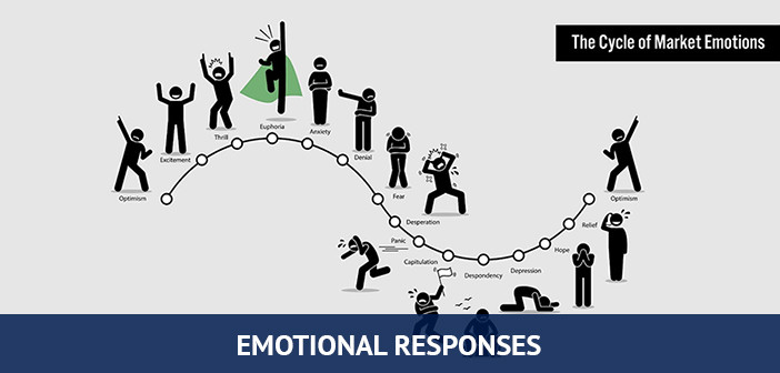 common trading mistakes, emotional responses