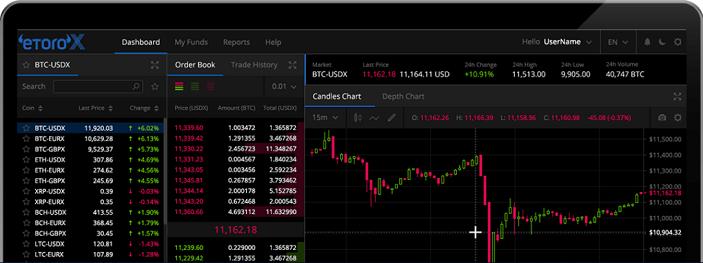 etorox, cryptocurrency trading