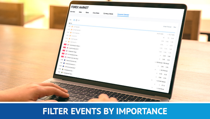 Filter events by importance, economic calendar