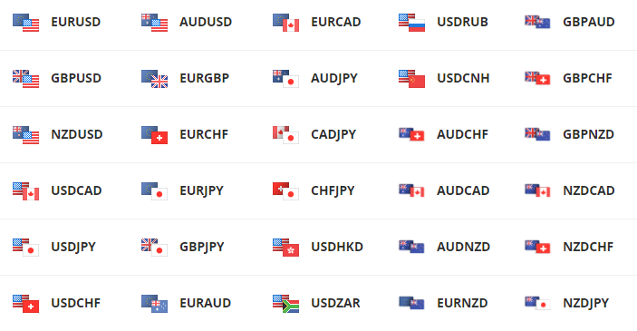 forex currency pairs, trading forex in Australia