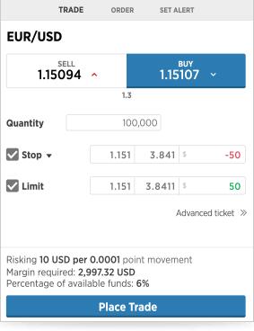 forex market orders