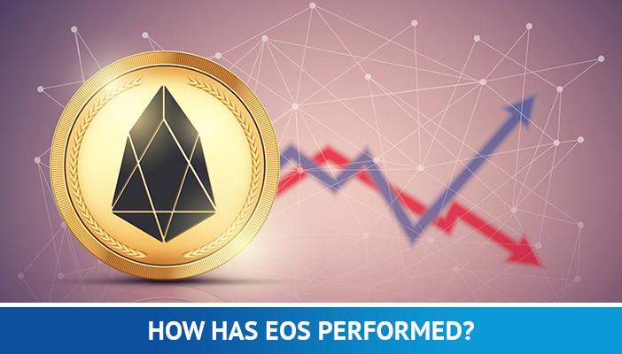 eos price graph