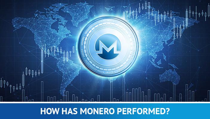 monero market cap