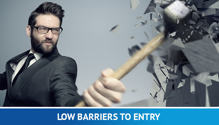 low barriers to entry forex market, full time forex trader