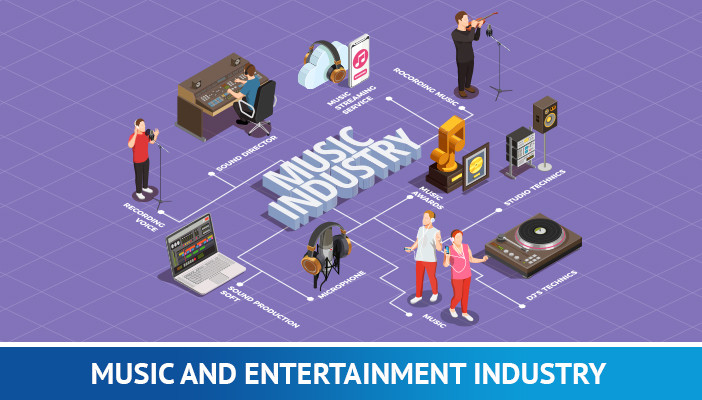 blockchain technology in music and entertainment industry