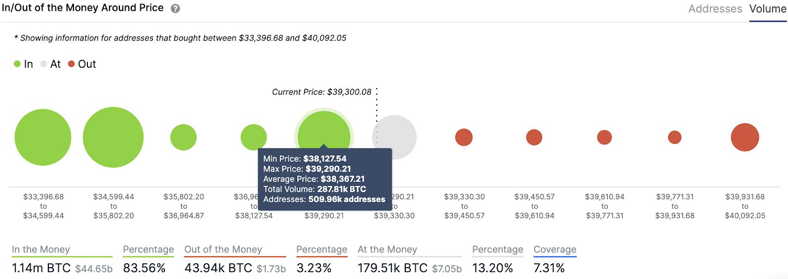 btc/usd volume chart 011521