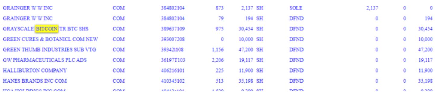 btc/usd sec chart 012721