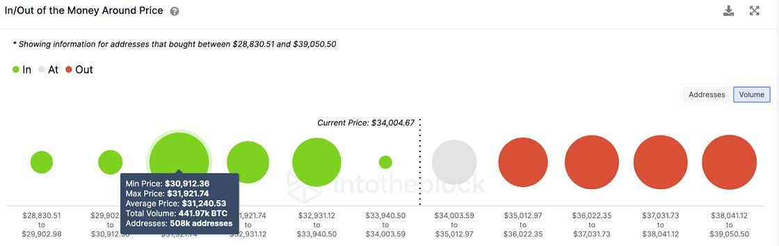 BTC/USD volume chart 062321