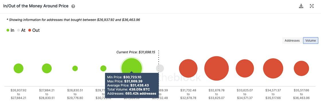 BTC/USD volume chart 071921