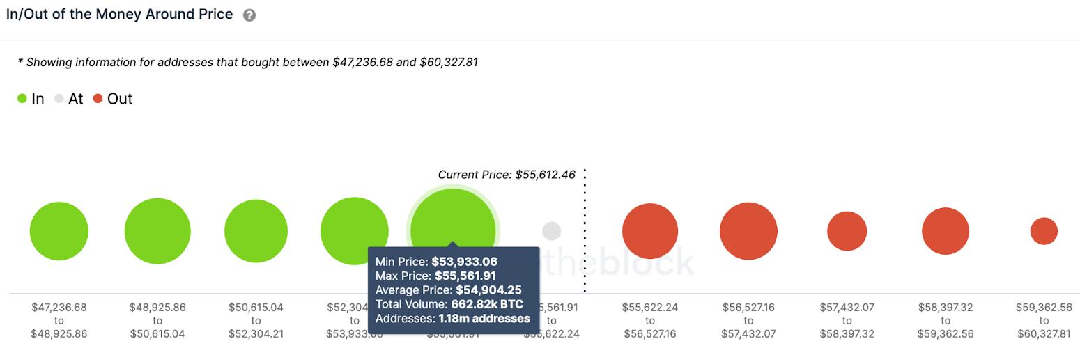 BTC/USD volume chart 032921