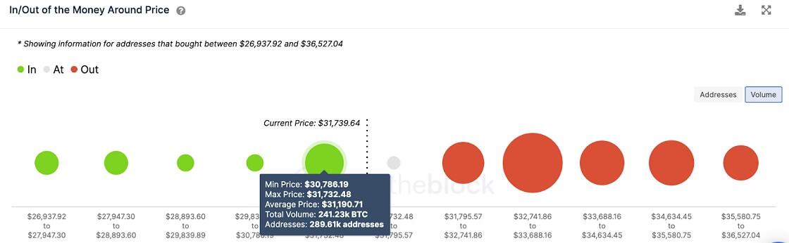 BTC/USD volume chart 071621