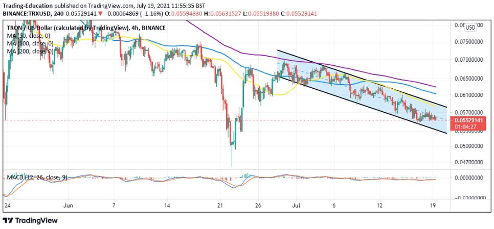 TRX/USD 4-hour chart 071921