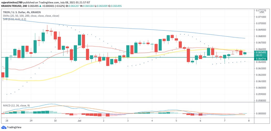 TRX/USD 4-hour chart 070821