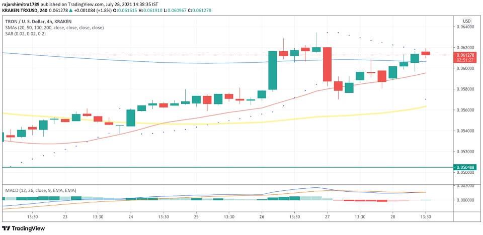 TRX/USD 4-hour chart 072921