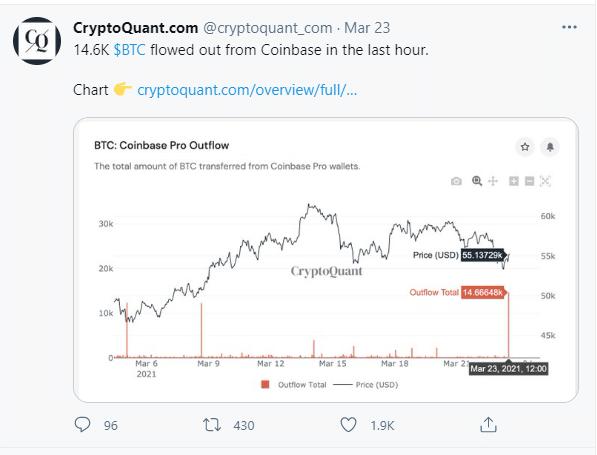 CryptoQuant Chart