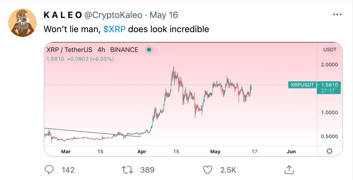 KALEO XRP Tweet
