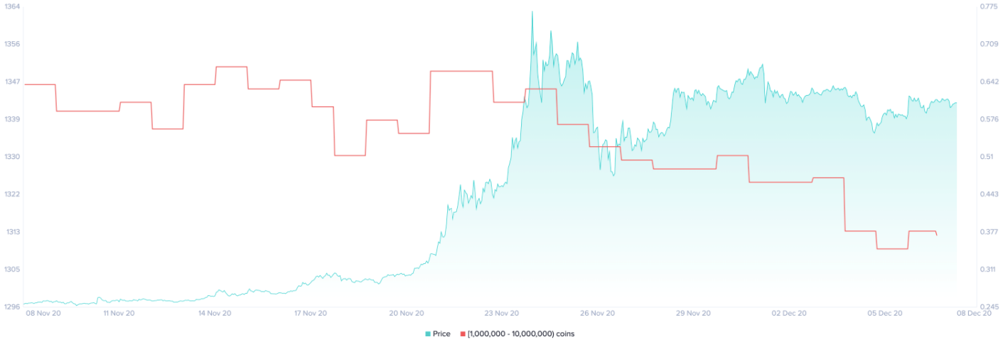 xrp macd chart analysis
