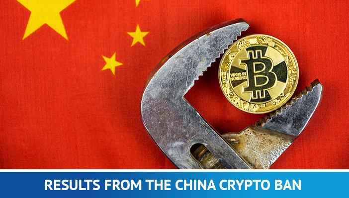 results from china bitcoin ban