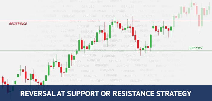 reversal at support or resistance strategy