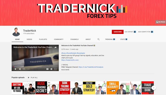 tradernick youtube