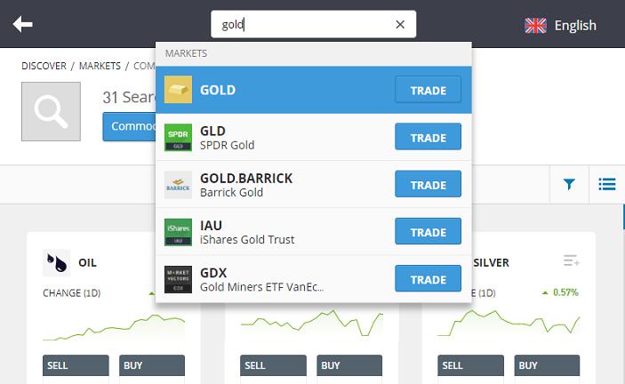 gold trading market