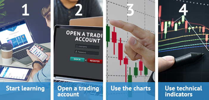 key things you need to know when trading forex
