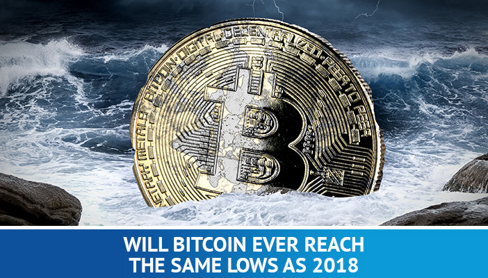 bitcoin price lows, bitcoin going down in the water