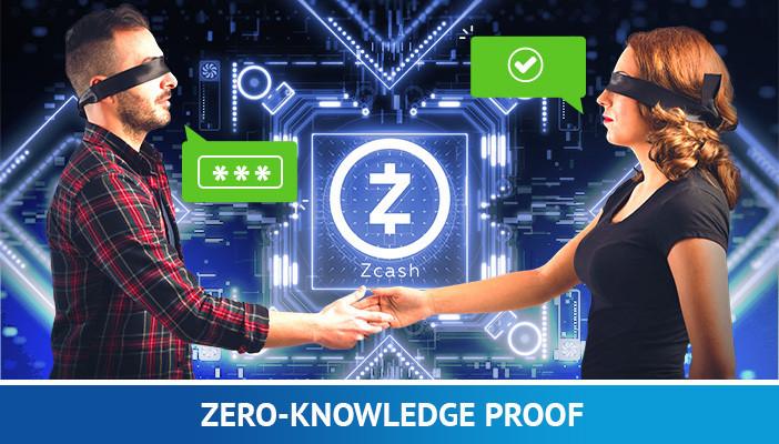 zero knowledge proof, zcash